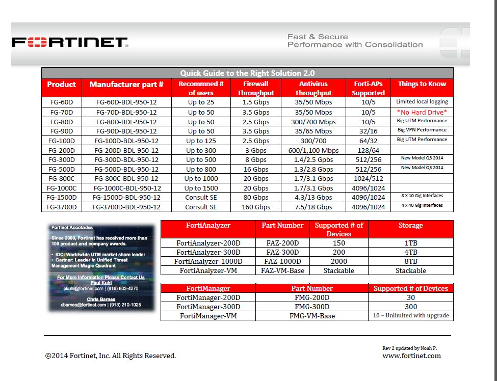 Fortinet Fortigate Quick Sizing Guide